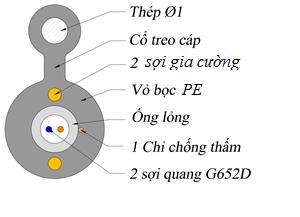 cấu trúc cáp quang focal 4 lõi